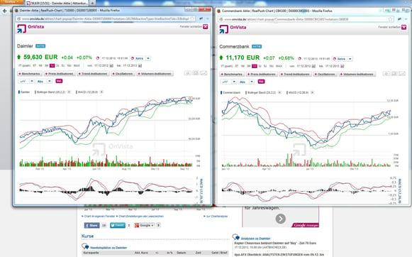 Chart_popup