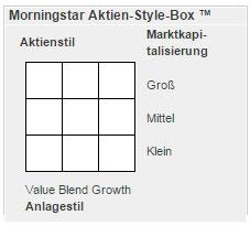 Morningstar Style Box