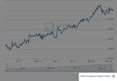 chart_fenster